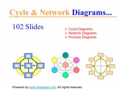 Kreislauf und Netzwerk Diagramme