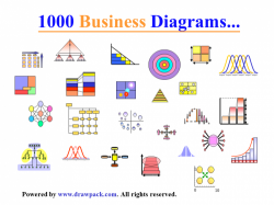 1000 Business Diagramme